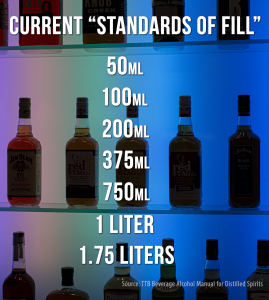 A graphic displaying the current authorized standards of fill for whiskies and other distilled spirits (50ml, 100ml, 200ml, 375ml, 750ml, 1 liter, and 1.75 liters)